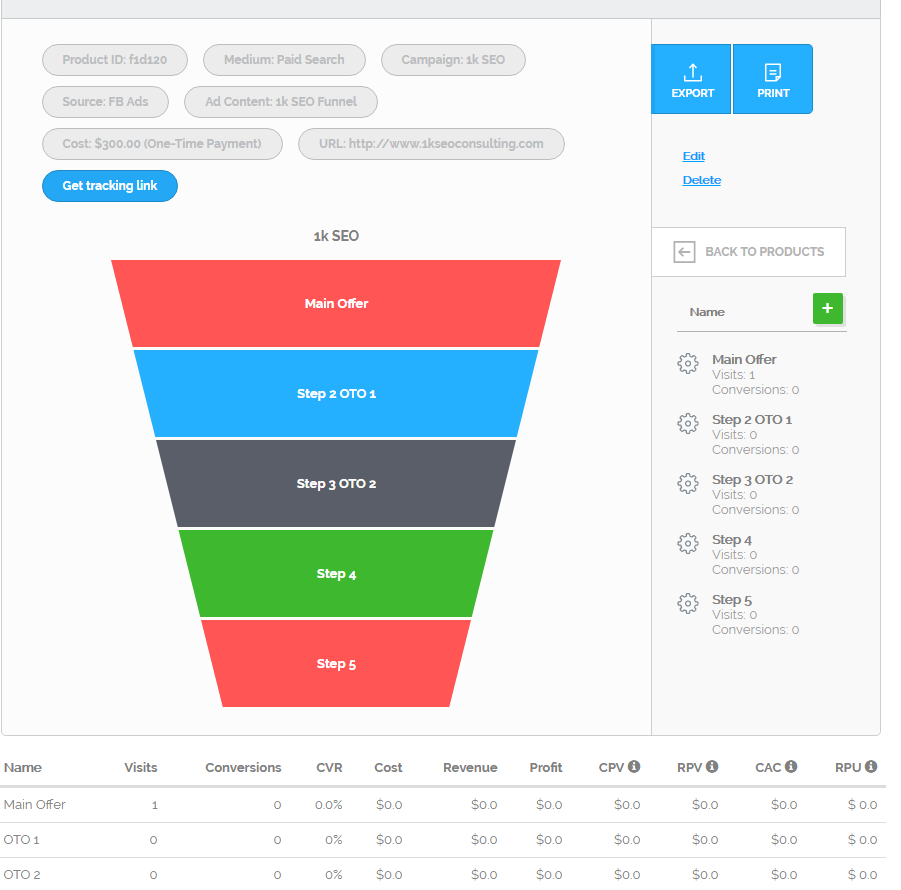 uptrack sales funnel setup