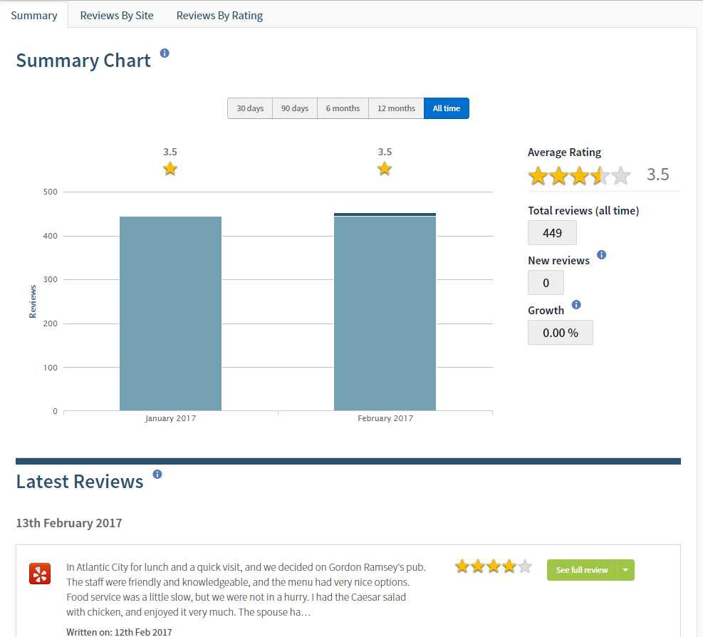 Brightlocal review dashboard